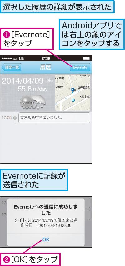 操作解説:Evernoteに記録を送信する