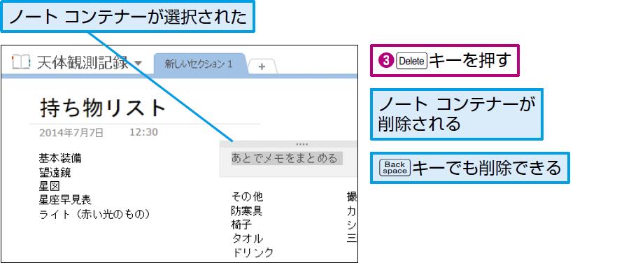 操作:[Delete]キーを押してノートコンテナーを削除する。