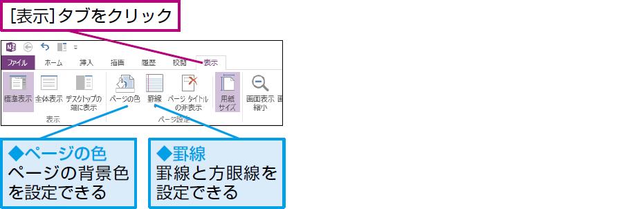 操作:ページの一覧で右クリックし、[サブページ]をクリックする。