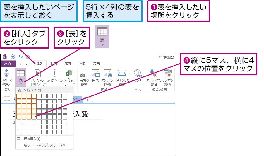 操作:[挿入]タブの[表]から表を作成する。