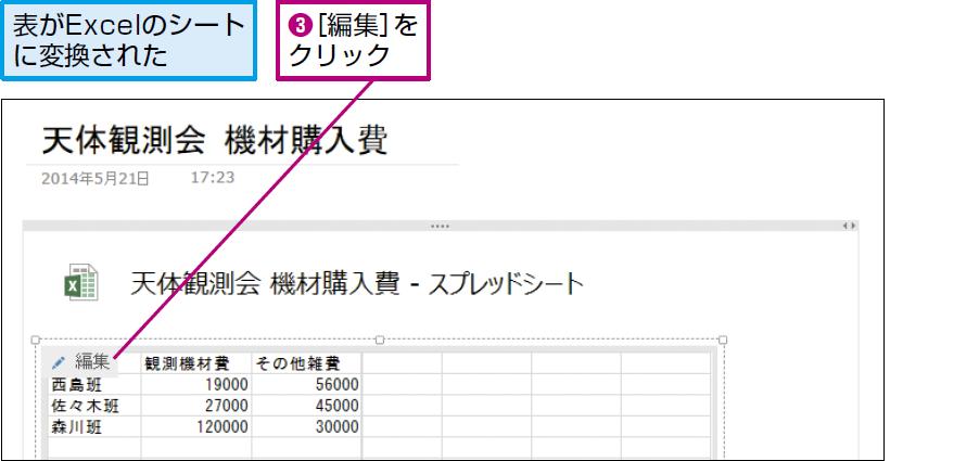 操作:変換された表にある[編集]をクリックする。