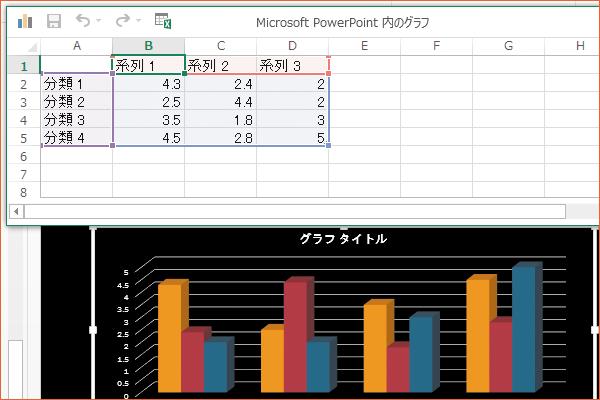 パワーポイントに挿入するグラフの作り方
