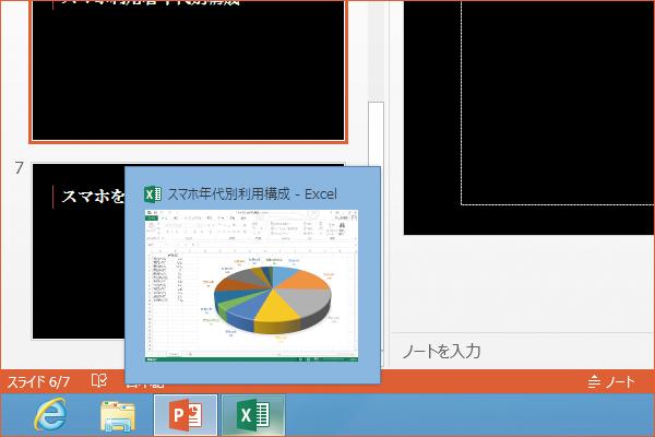パワーポイントでエクセルのグラフを利用する方法