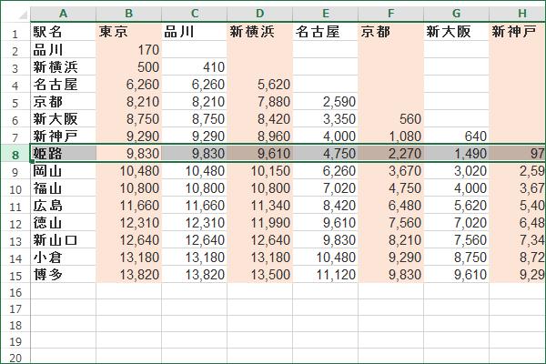 行 選択 ショートカット エクセル Excelショートカットで行選択ができない時の解決方法