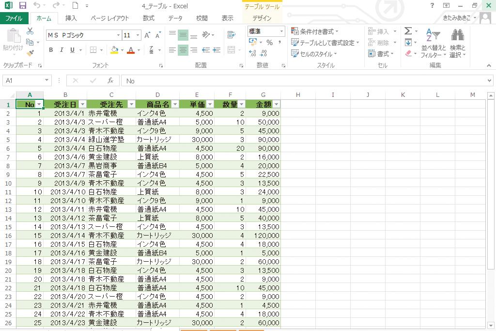 Excel(エクセル)とは