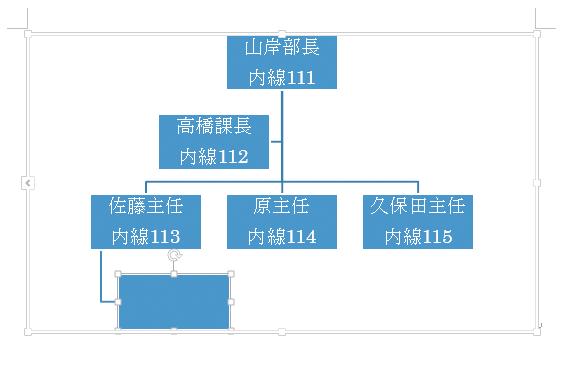 Wordで作成した組織図に後から図形を追加する方法