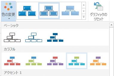 Wordで作成した図表をほかのパターンに変更する方法