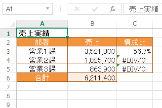 Excelのセルに表示された「#」で始まる「エラー値」の種類とその原因