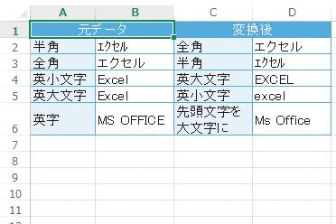 Excel関数で文字を半角や全角大文字や小文字に変換する方法