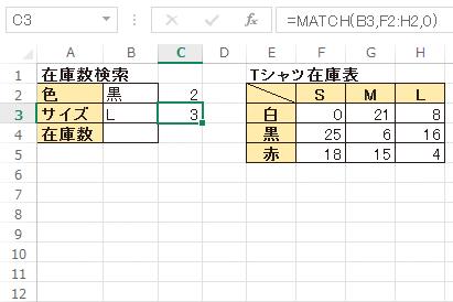 Excel関数で縦横の項目名を指定して表からデータを取り出す方法