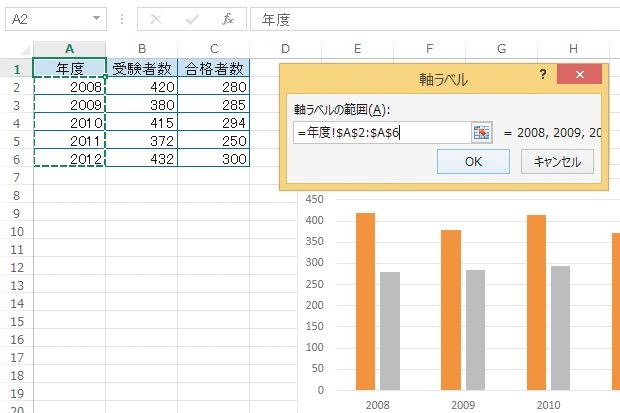 作り方 エクセル グラフ