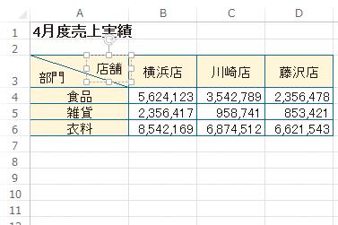 Excelのワークシート上の自由な位置に文字を配置する方法