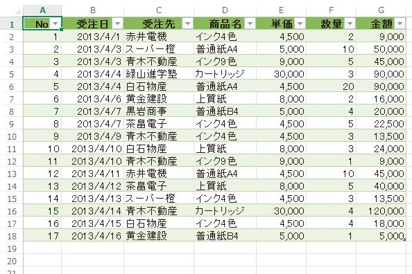 Excelのデータベース機能を利用できる「テーブル」とは