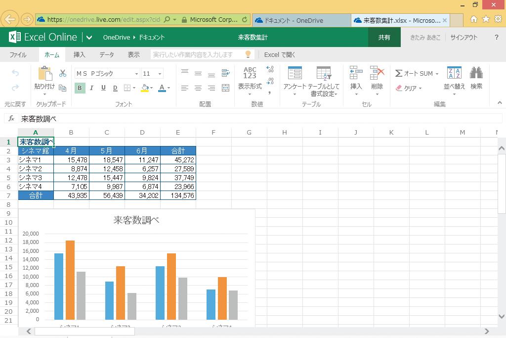 「Word Online」「Excel Online」って何?