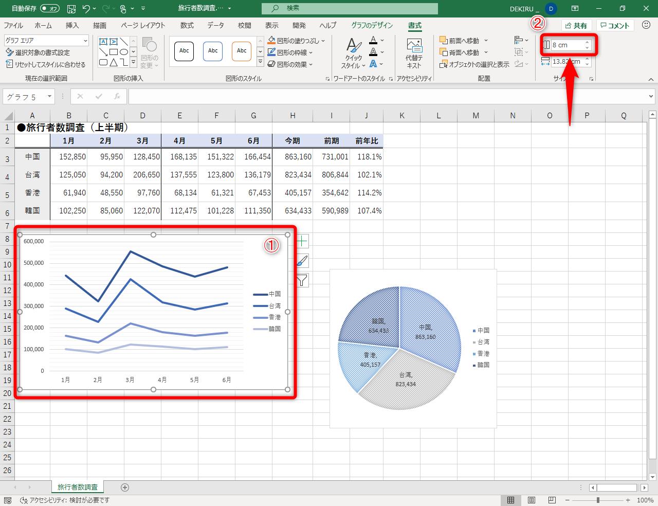 【エクセル時短】複数のグラフのサイズや位置をキレイに整えるには?