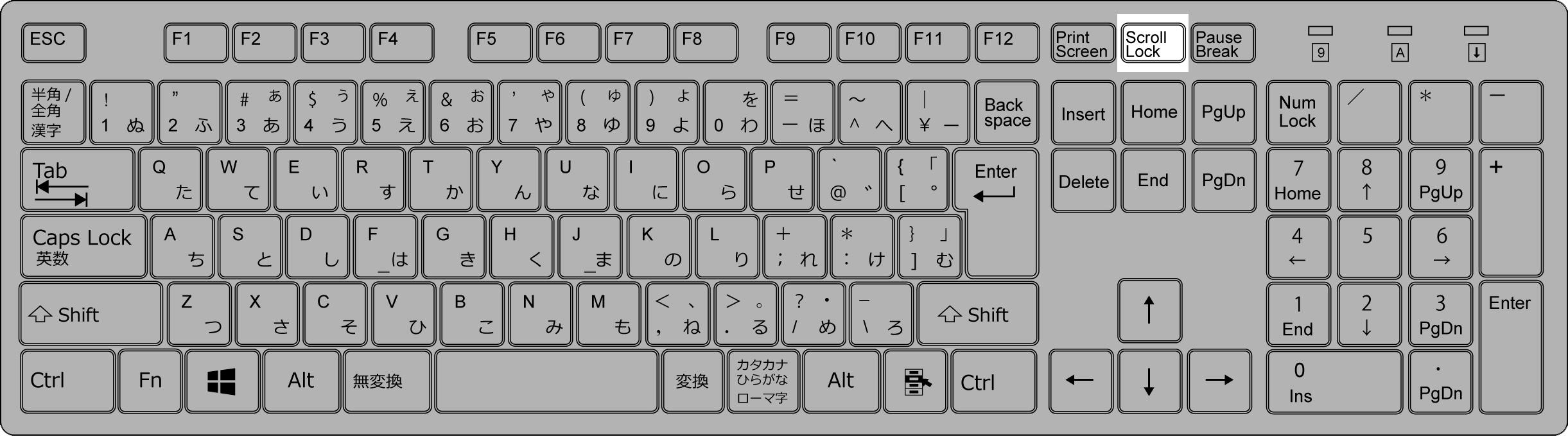 【エクセル時短】矢印キーを押すと画面がスクロールしてしまう!「ScrollLock問題」の原因と対策