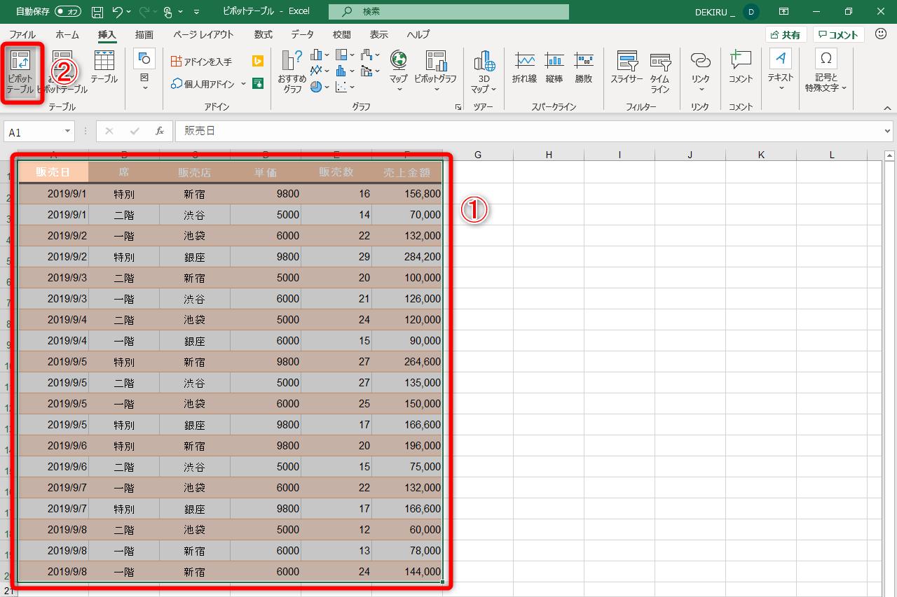 【エクセル時短】大量のデータをさまざまな視点で分析できる「ピボットテーブル」の基本