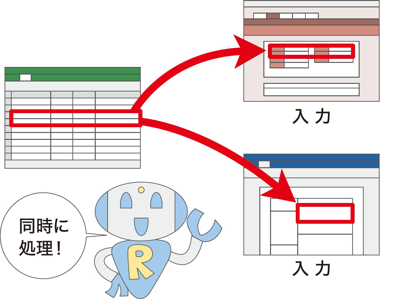 RPAとは(RPAの概要) - できるUiPath