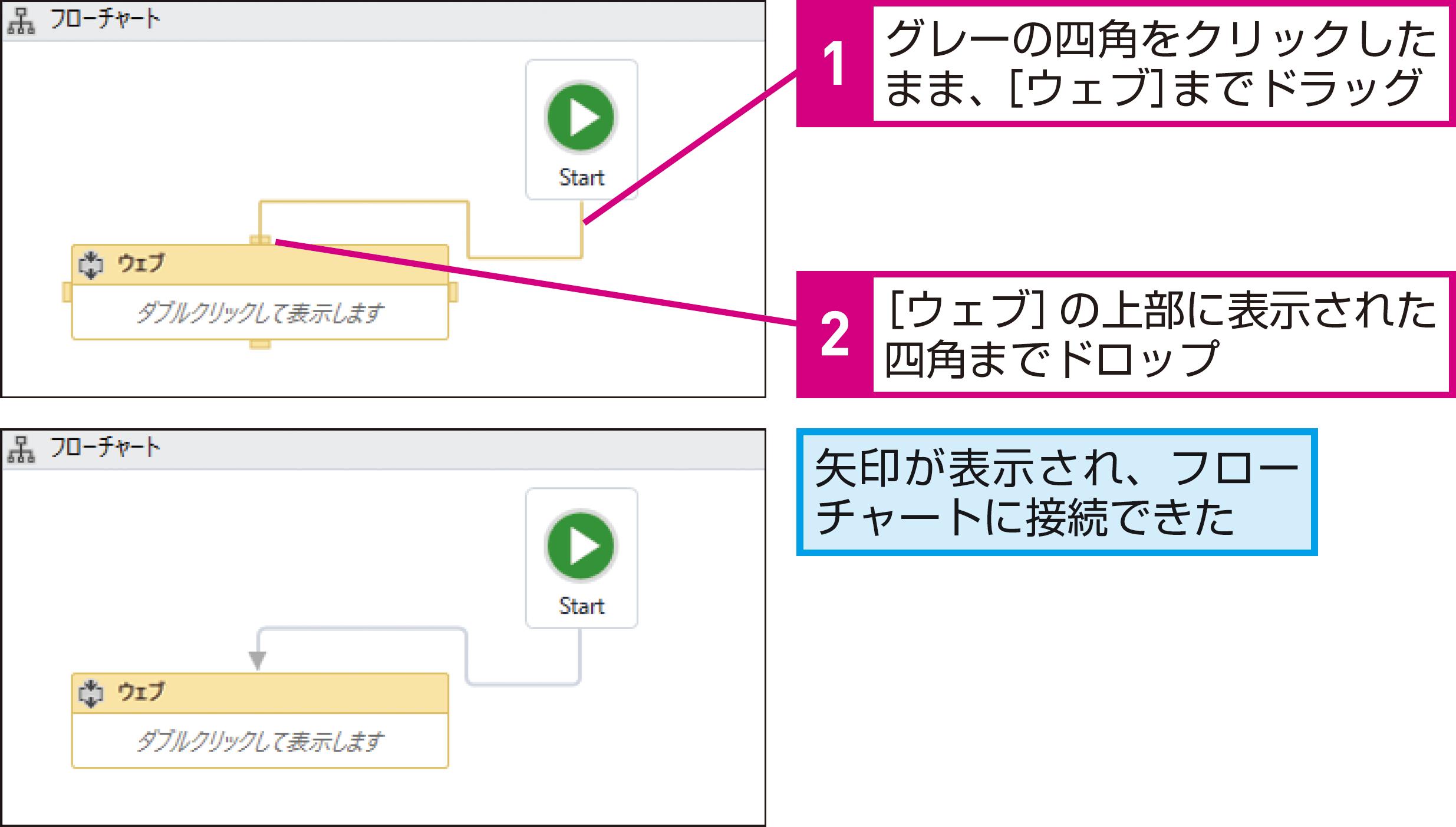レコーディングした操作を実行するには(プロジェクトの実行) - できるUiPath