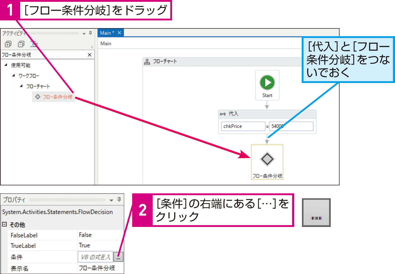 画面の値や文字から処理を分岐させるには(条件分岐とフロー条件分岐) - できるUiPath