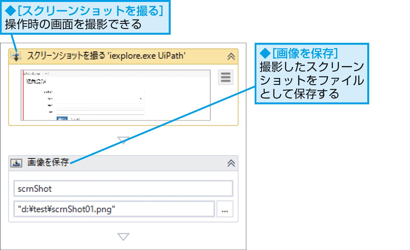 処理の途中でスクリーンショットを取得するには(スクリーンショット) - できるUiPath