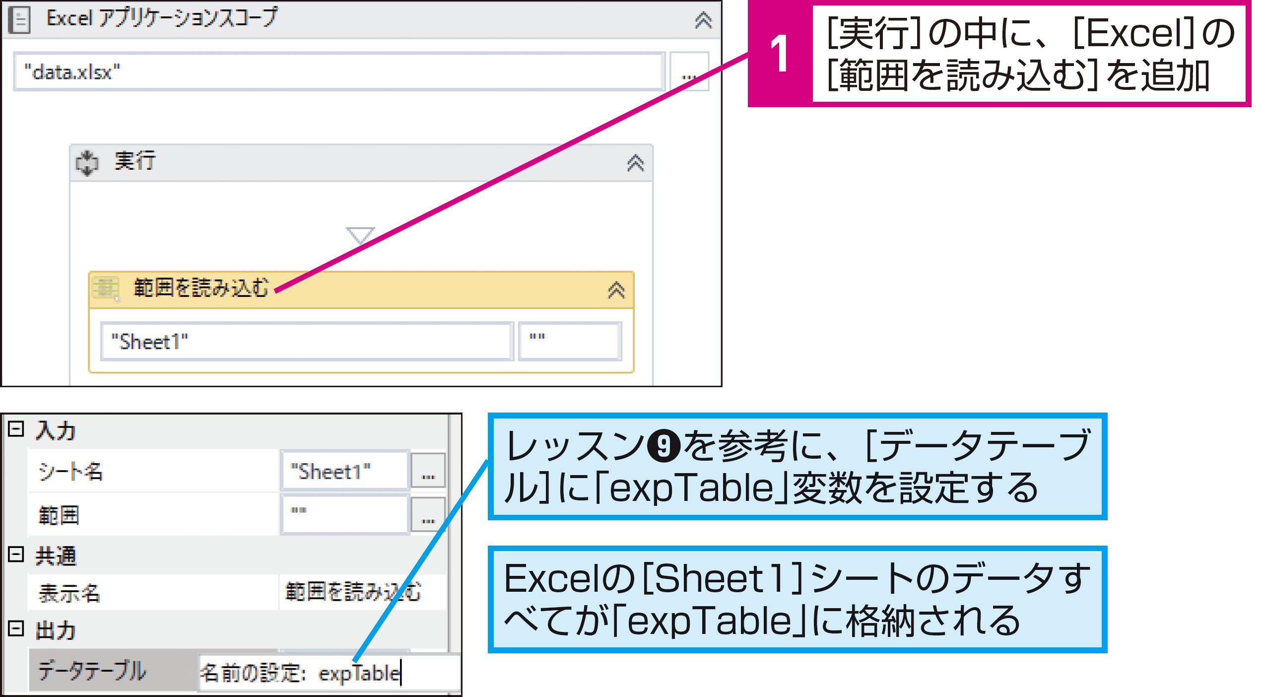 Excelからデータを取得するには(Excelデータの読み込み) - できるUiPath
