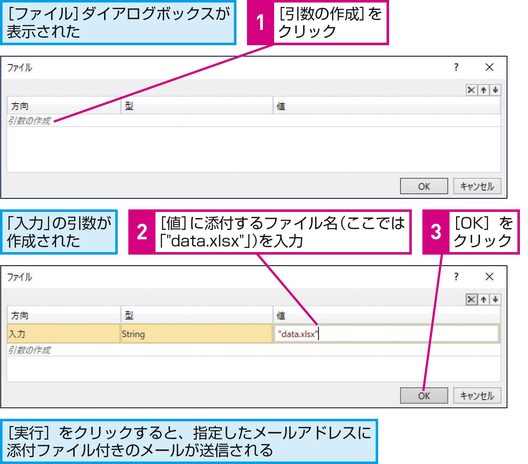 できるUiPath】RPAでメールを自動送信! データを添付ファイルで