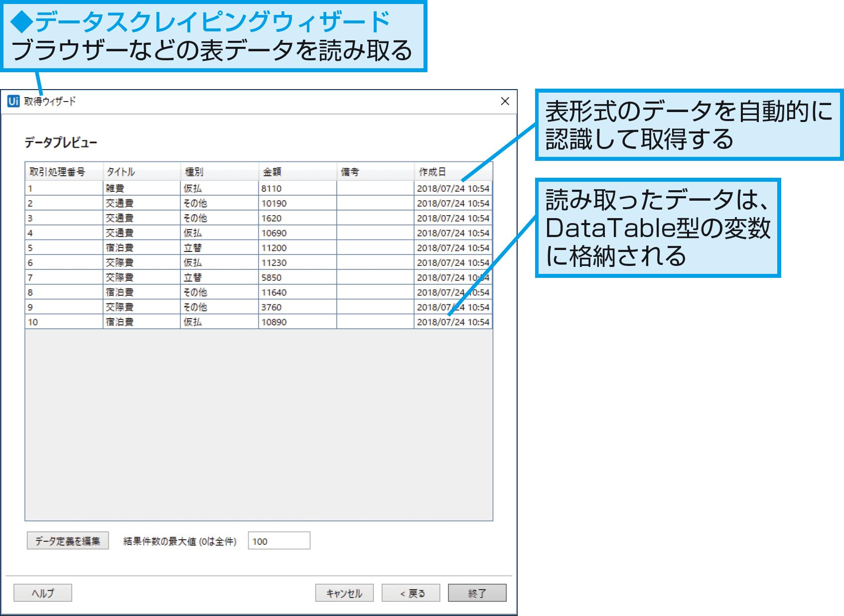 Webページから表データを読み取るには(データスクレイピング) - できるUiPath
