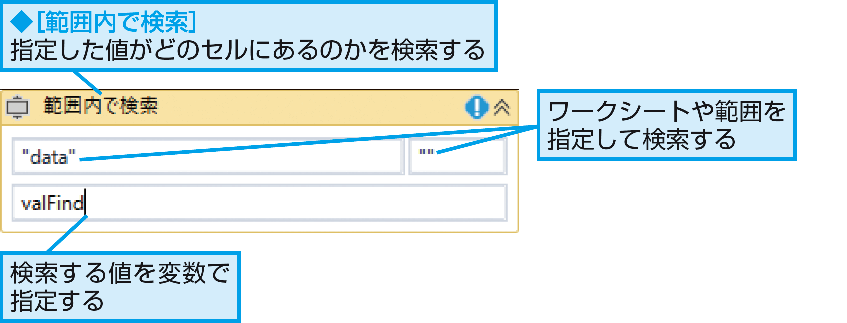 Excelから特定のデータだけを抽出するには(範囲内で検索、フィルターウィザード) - できるUiPath