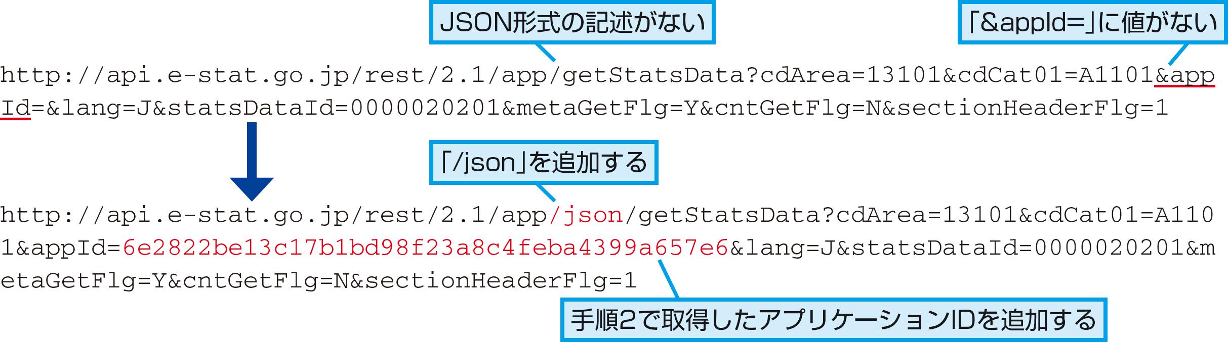 できるUiPath】REST APIとJSONを活用して外部のWebサービスと