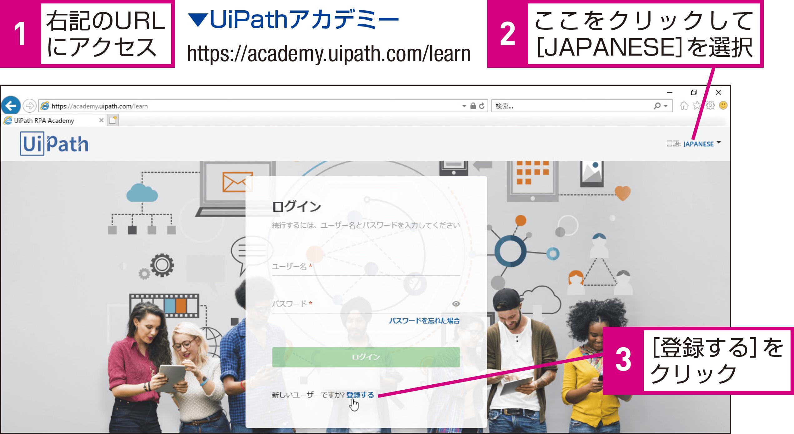 UiPathをより詳しく学ぶには(UiPathアカデミー) - できるUiPath