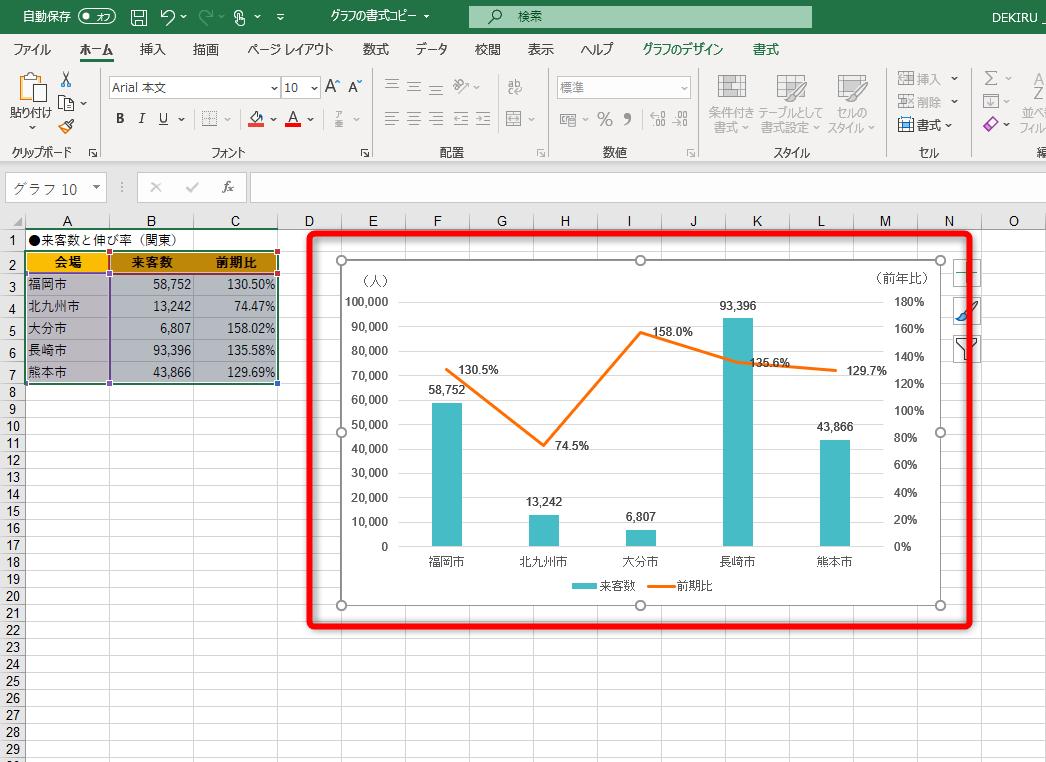 【エクセル時短】書式はそのまま、グラフを使い回す2つのテクニック