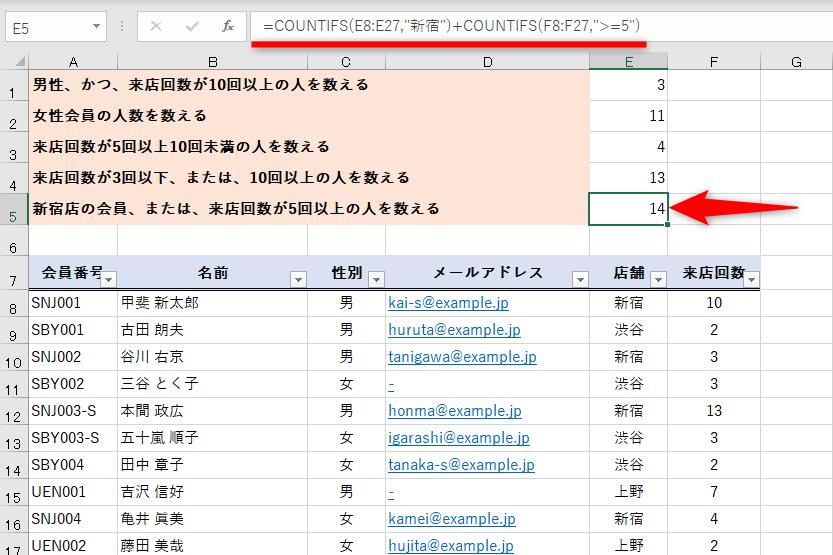 COUNTIFS関数で複数条件に一致するデータを数える。OR条件の指定も可能