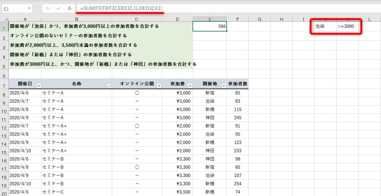 SUMIFS関数の基本。複数条件で数値を合計する