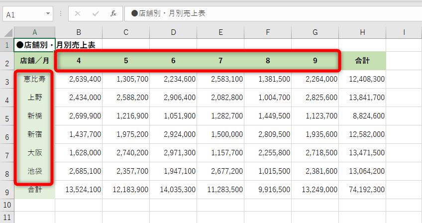 【エクセル時短】クロス集計表をリスト形式に戻す方法。元データがなくてもピボットテーブルウィザードで解決!
