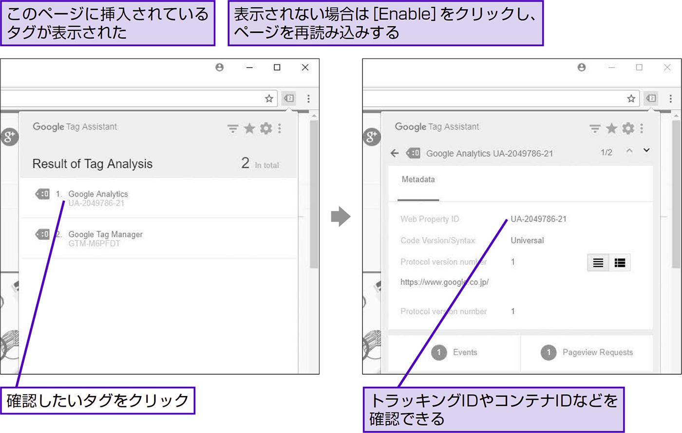 トラッキングコードが適切に動作しているかを確認する - できる逆引き Googleアナリティクス 増補改訂2版