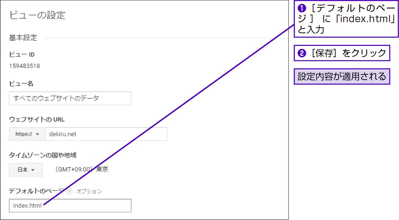 トップページが「/index.html」と「/」に分かれないようにする - できる逆引き Googleアナリティクス 増補改訂2版