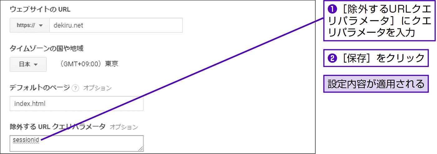 URLクエリパラメータを除外し、計測するURLの種類を削減する - できる逆引き Googleアナリティクス 増補改訂2版
