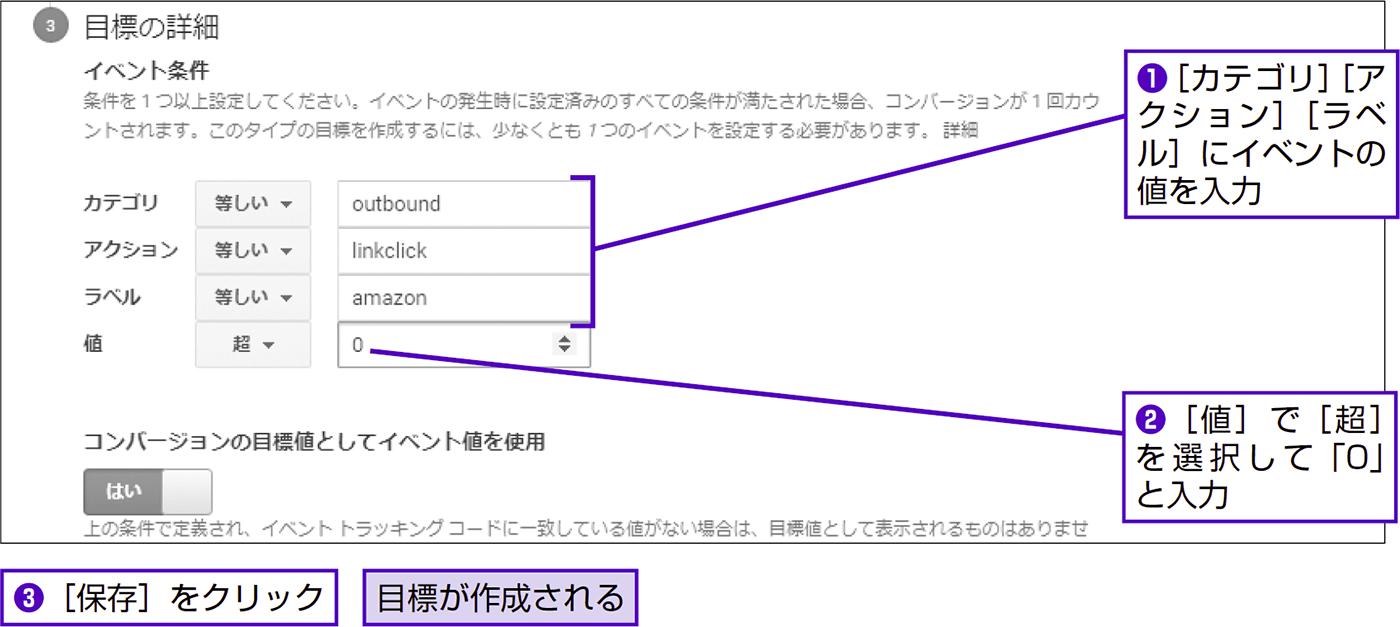 ファイルのダウンロードや外部リンクを目標として設定する - できる逆引き Googleアナリティクス 増補改訂2版