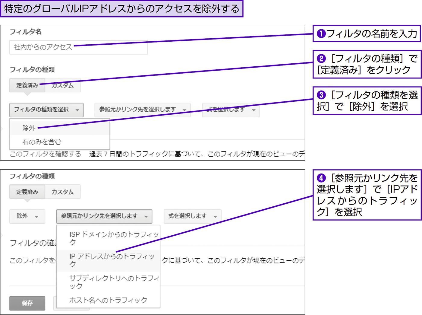 自分や関係者による内部トラフィックを除外する - できる逆引き Googleアナリティクス 増補改訂2版