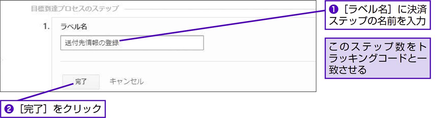 トランザクションまでのプロセスを精緻にトラッキングする - できる逆引き Googleアナリティクス 増補改訂2版