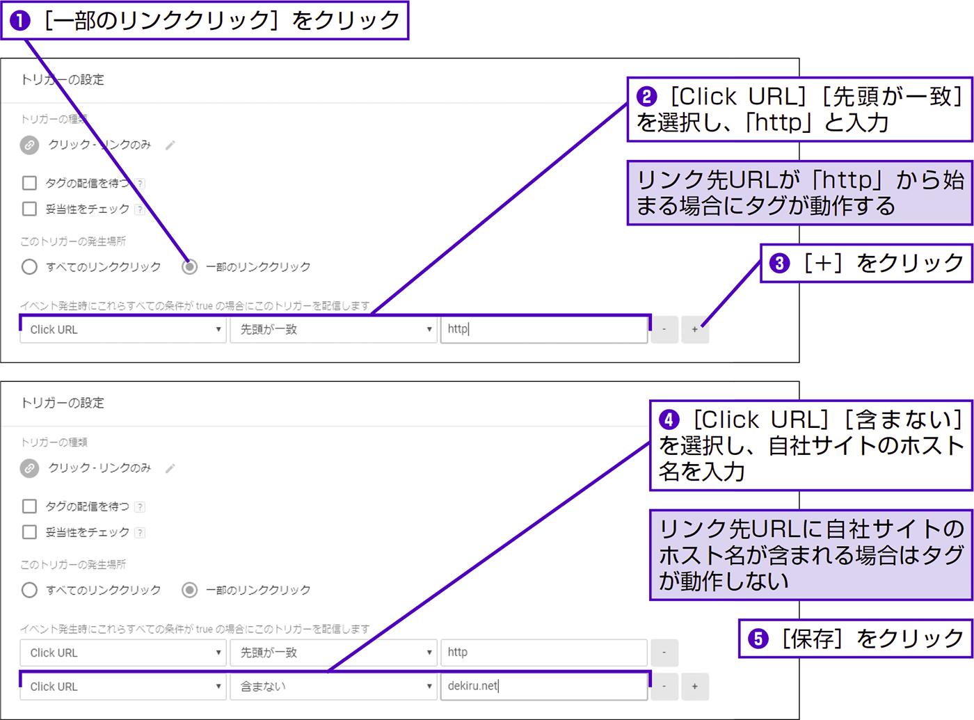 外部リンクのクリックをイベントとして計測する - できる逆引き Googleアナリティクス 増補改訂2版