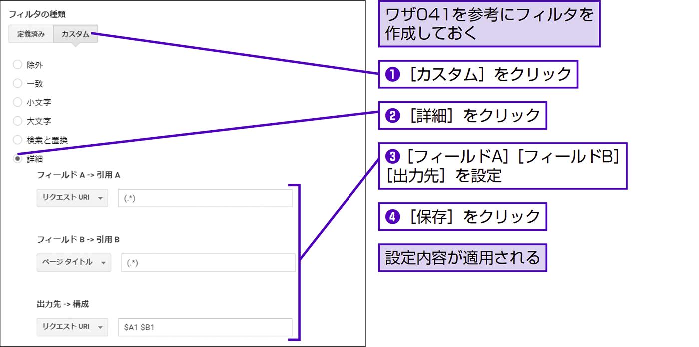 ページのURLを常に「URL+ページタイトル」で表示する - できる逆引き Googleアナリティクス 増補改訂2版
