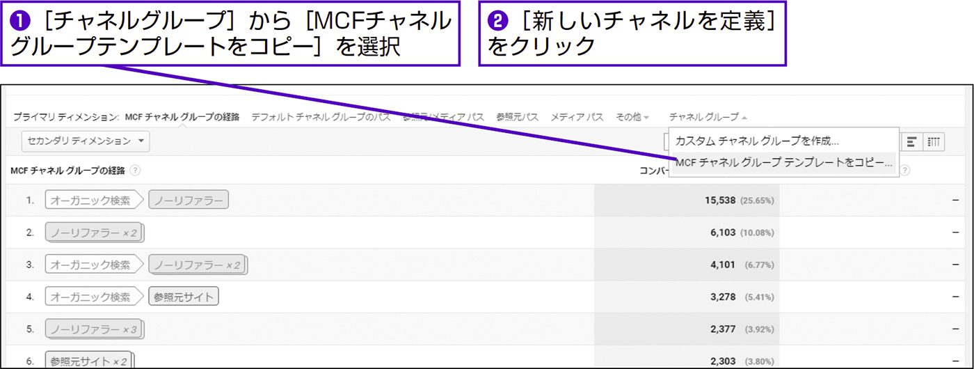 マルチチャネル系レポートにおけるチャネルの定義を最適化する - できる逆引き Googleアナリティクス 増補改訂2版