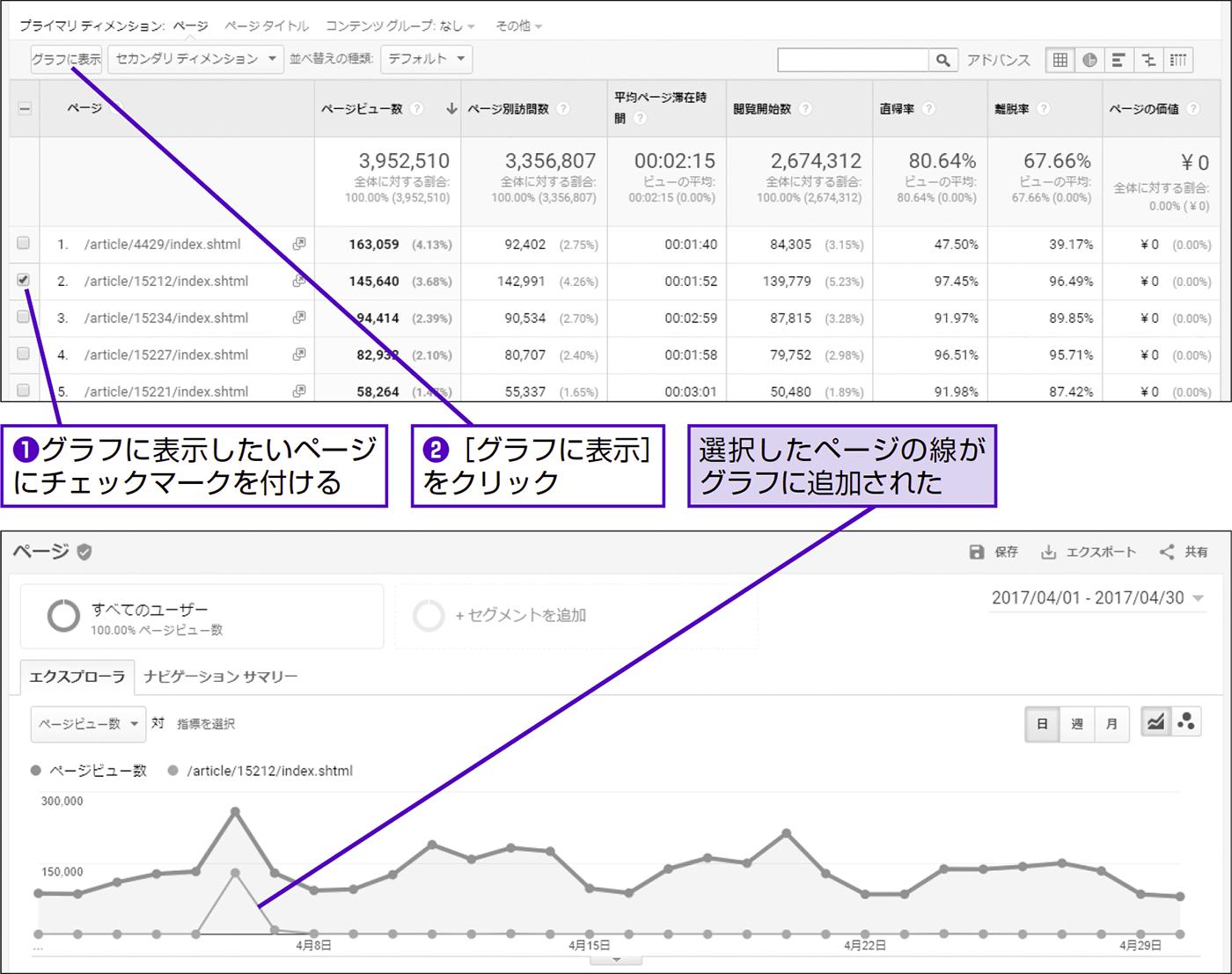 突然のセッション数や直帰率の大きな増減の原因を見つける - できる逆引き Googleアナリティクス 増補改訂2版