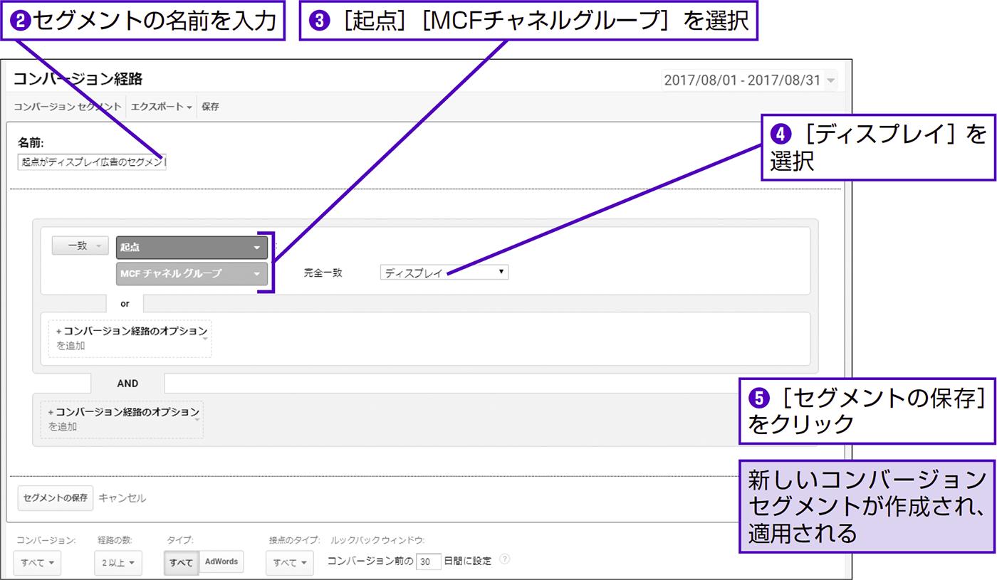 特定パターンのコンバージョンでセグメントを作成する - できる逆引き Googleアナリティクス 増補改訂2版