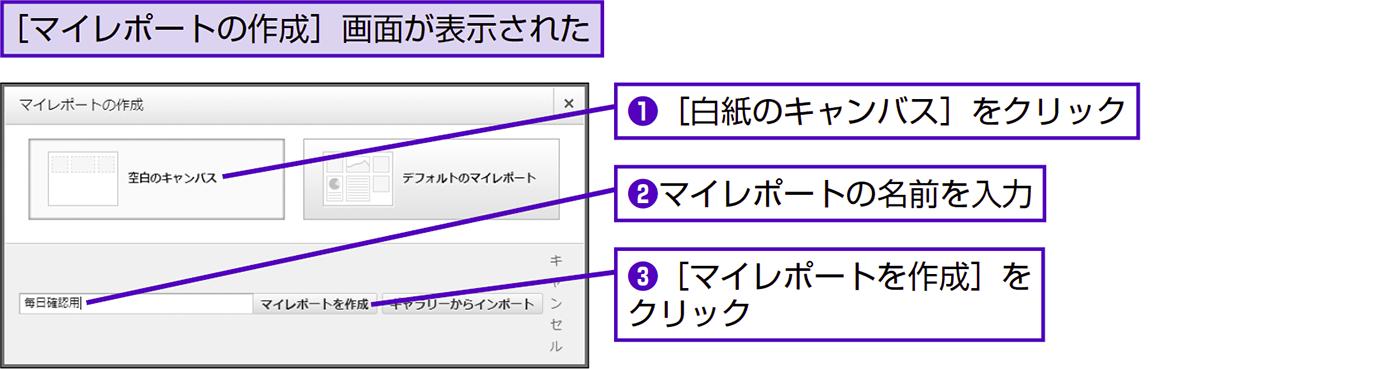 マイレポートの作成方法とウィジェットの種類を理解する - できる逆引き Googleアナリティクス 増補改訂2版