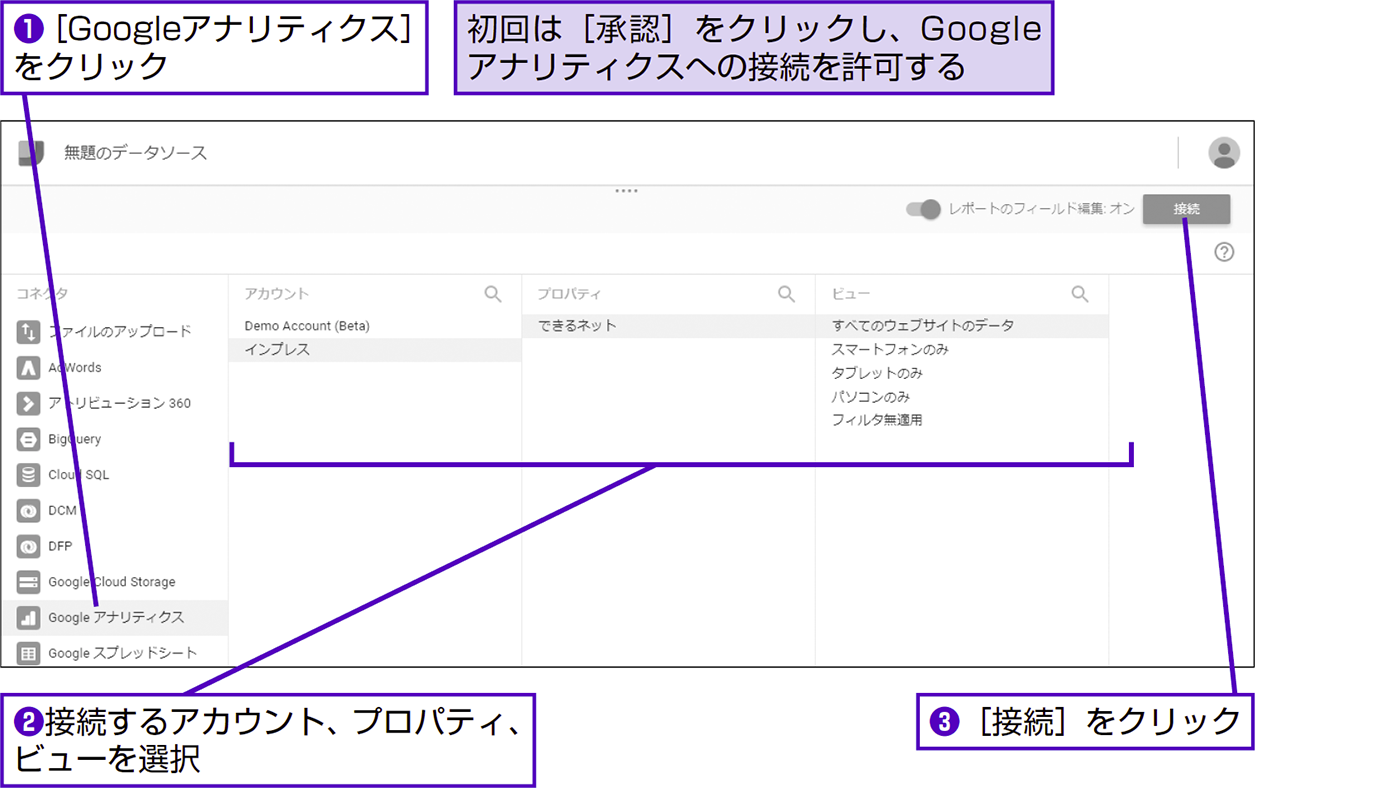 データスタジオの優れた表現力で情報共有を促進する - できる逆引き Googleアナリティクス 増補改訂2版