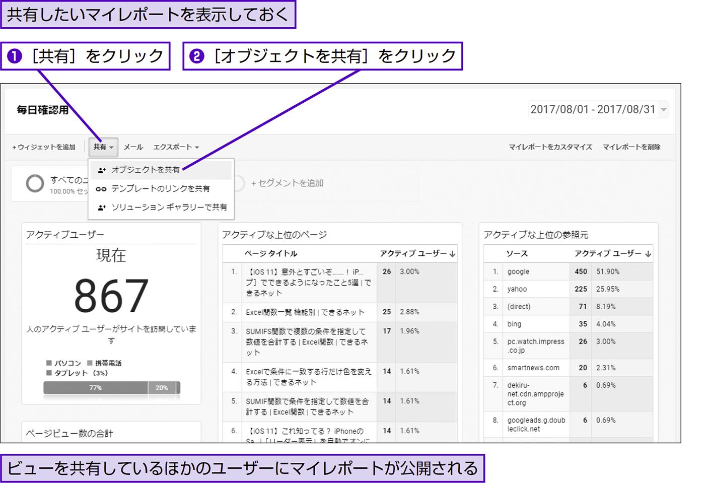 マイレポートを共有する - できる逆引き Googleアナリティクス 増補改訂2版
