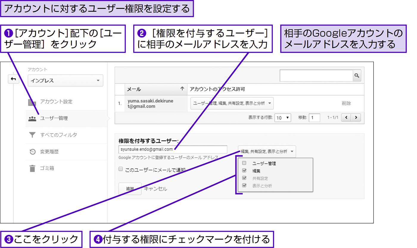 Web解析を行うユーザーを追加し、適切な権限を付与する - できる逆引き Googleアナリティクス 増補改訂2版